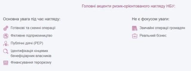 В Украине проверят всех клиентов банков: чьи переводы могут заблокировать и какие документы потребуют