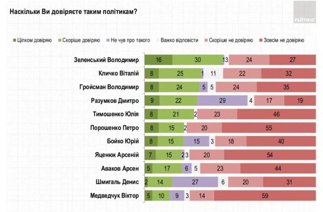 ratinggroup.ua