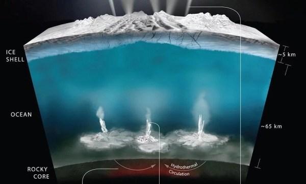 Sensational! NASA scientists reveal alien life may EXIST ...