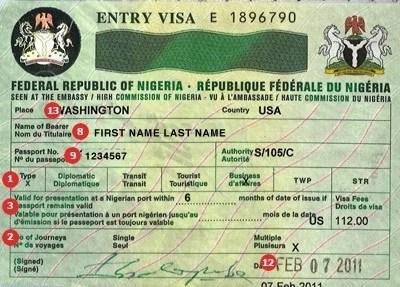 How To Get Kenya Visa In Nigeria