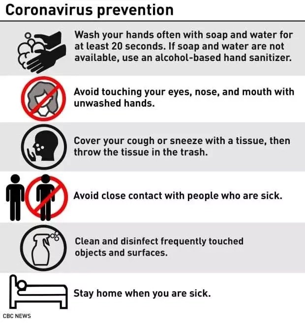 Coronavirus Prevention: Basic protective measures against the new coronavirus