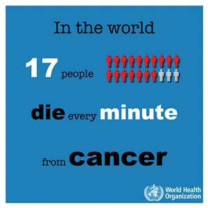 Steps to save seven million lives from cancer – WHO