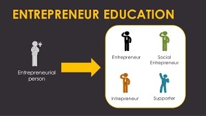 Entrepreneurial Education and Its Objectives