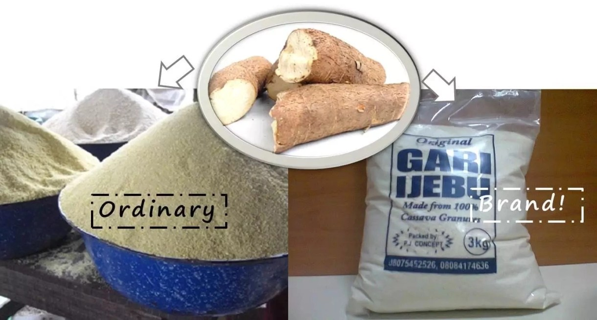 How to Start Garri Processing Business in Nigeria