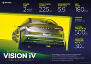 Skoda-Vision-i-V-10