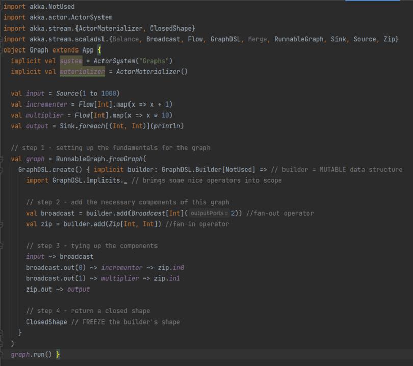 Akka Stream code