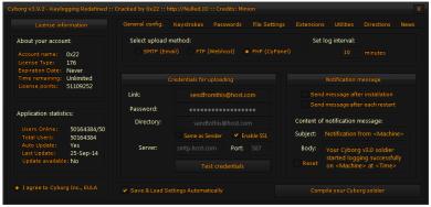 Cyborg version 3.9.2+Panel