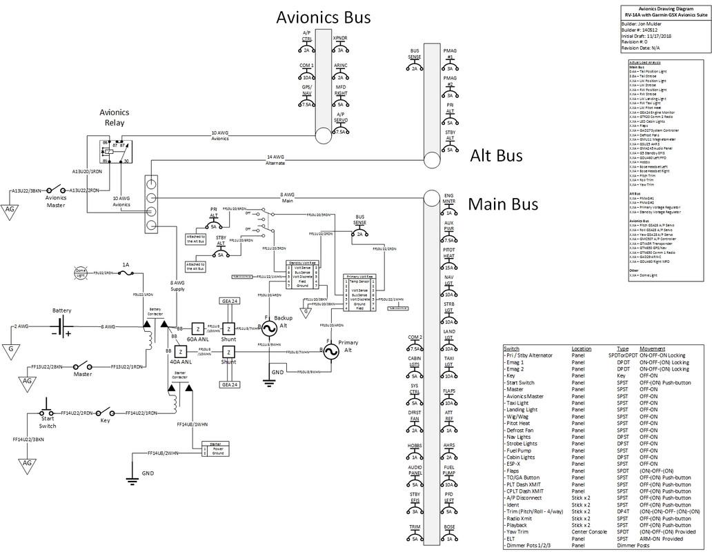 Rv 14 Electrical Diagram