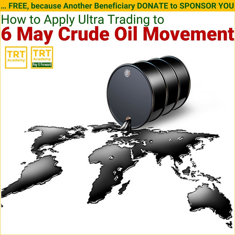 Yes! Send Me the Video – Ultra Trading – How to Apply Ultra Trading to 6 May Crude Oil Movement