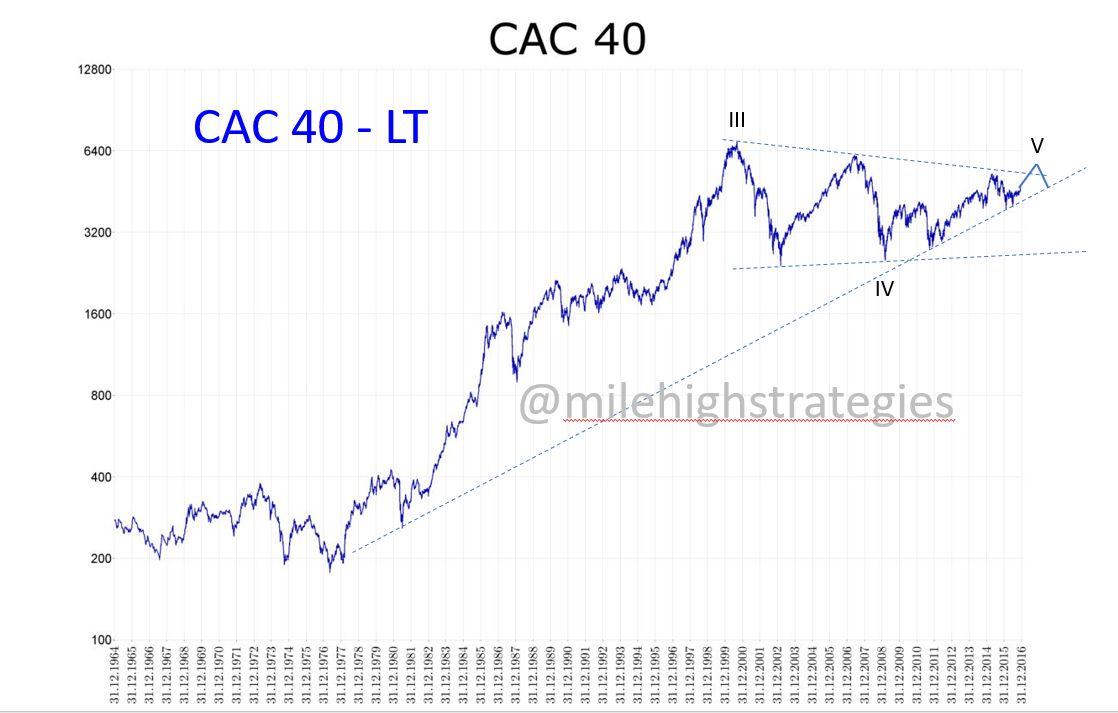 CAC-40-LT.jpg?zoom=1.125&w=656&ssl=1