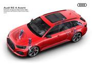 2020-Audi-RS4-Avant-17