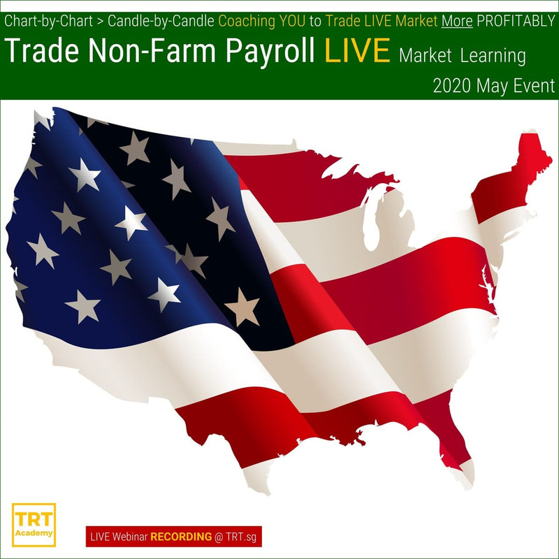 """Yes… I Want to Improve My Trading Results – 2020-05 – Trade Non-Farm Payroll """"LIVE"""" Market Learning"""