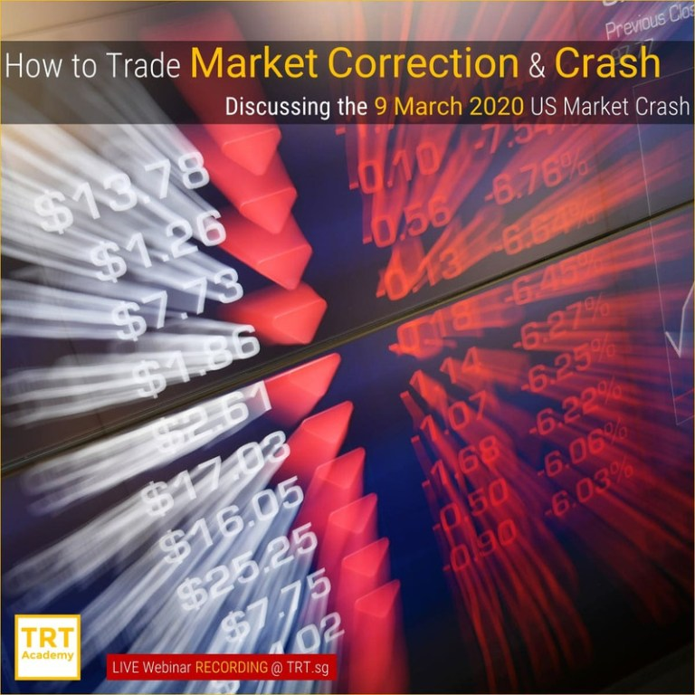 Yes… I Want to Improve My Trading Outcome – 2020 March – How to Trade Market Correction & Crash – Discussing the 9 March 2020 US Market Crash