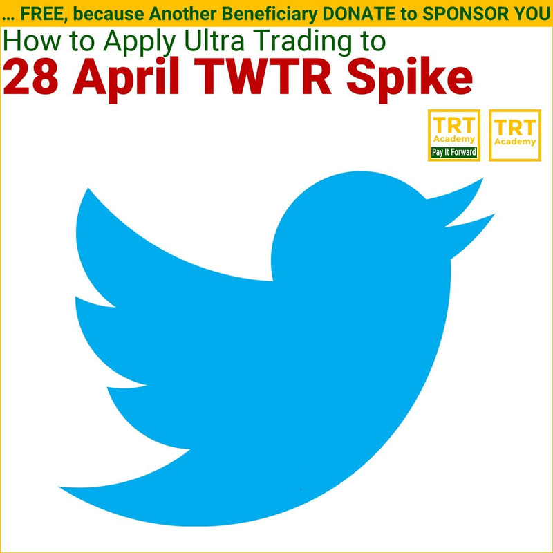 Yes! Send Me the Video – Ultra Trading – How to Apply Ultra Trading to 28 April TWTR Spike