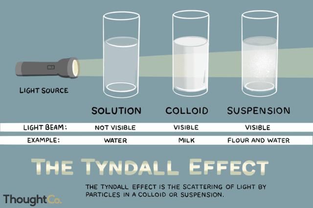 Teknik pencahayaan yang digunakan