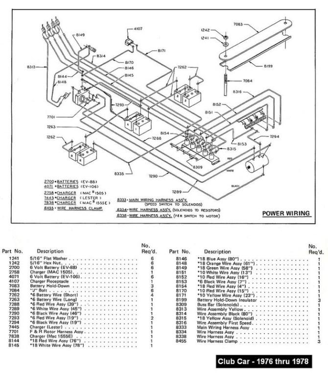 club car ds wiring diagram  stereo wiring diagram 2002