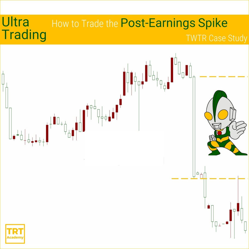 Free eLearning – 2020 Feb – Ultra Trading – How to Trade the Post-Earnings Spike – TWTR Case Study