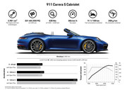 2020-Porsche-911-Carrera-4-S-Cabriolet-15