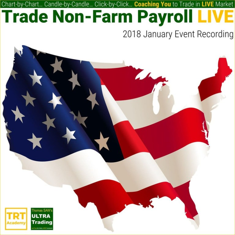 """Yes… I Want to Improve My Trading Results – 2020-01 – 2018 January Trade Non-Farm Payroll """"LIVE"""" Market Learning"""