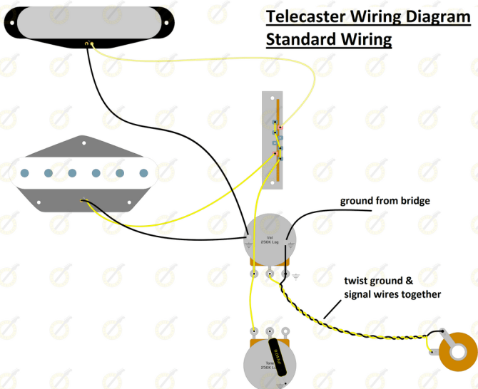 telecaster wiring guide  six string supplies