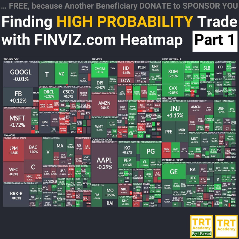 Yes… I Want to Improve My Trading Results – 2018-05 – Finding HIGH PROBABILITY Trade with FINVIZ.com Heatmap (Part 1)