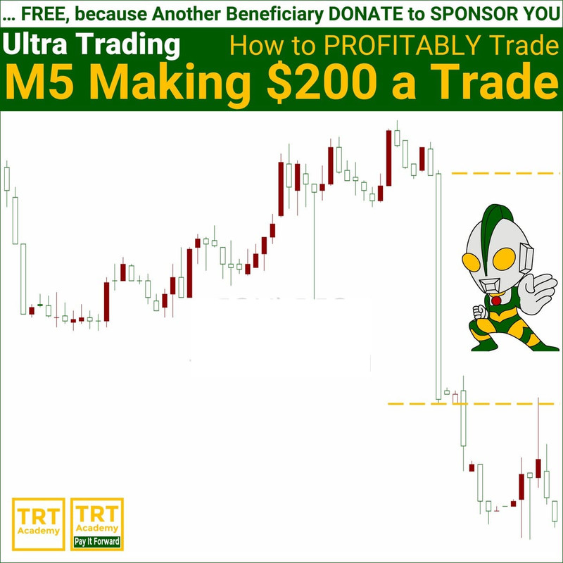 Yes! Send Me the Video – Ultra Trading – How to PROFITABLY Trade M5 Making $200 a Trade