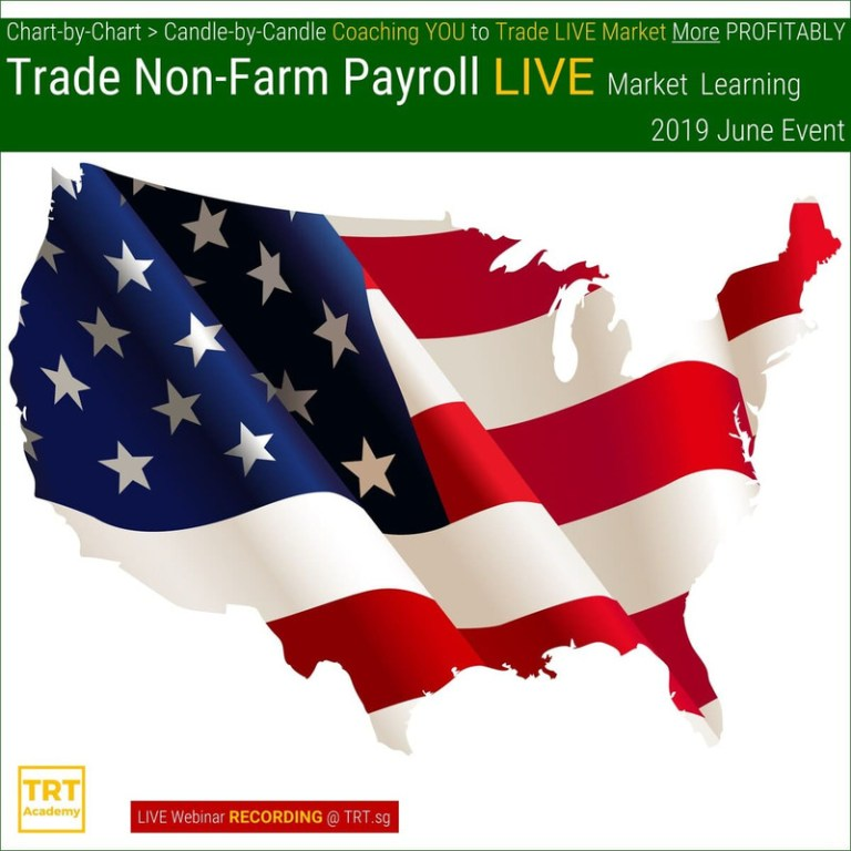 Yes… I Want to Improve My Trading Results – 2019-06 – Trade Non-Farm Payroll LIVE Market Learning