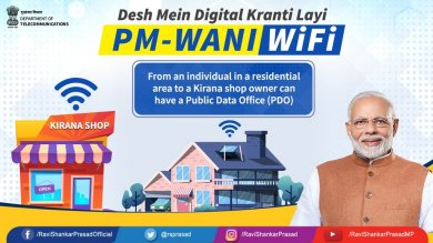 कैबिनेट ने PM-WANI में पब्लिक डेटा ऑफिस (Public Data Office) द्वारा पब्लिक वाई-फाई नेटवर्क (Public Wi-Fi Networks) स्थापित करने को दी मंजूरी