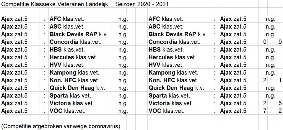 HISZAT5-2-comp-2021