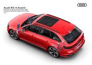 2020-Audi-RS4-Avant-16