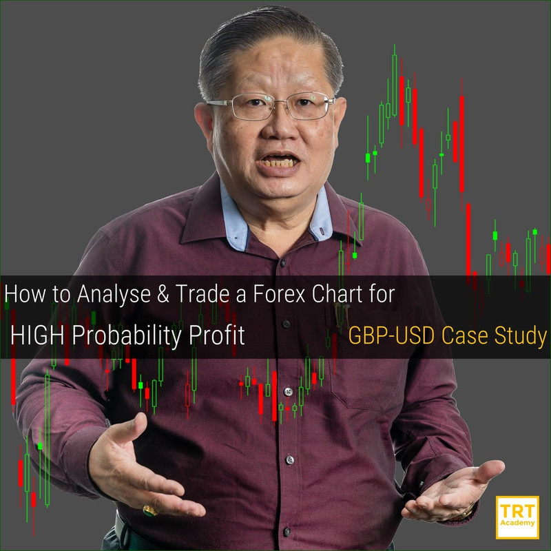 Yes… I Want to Improve My Trading Results – 2019-02 – How to Analyse & Trade a Forex Chart for HIGH Probability Profit – GBP-USD Case Study