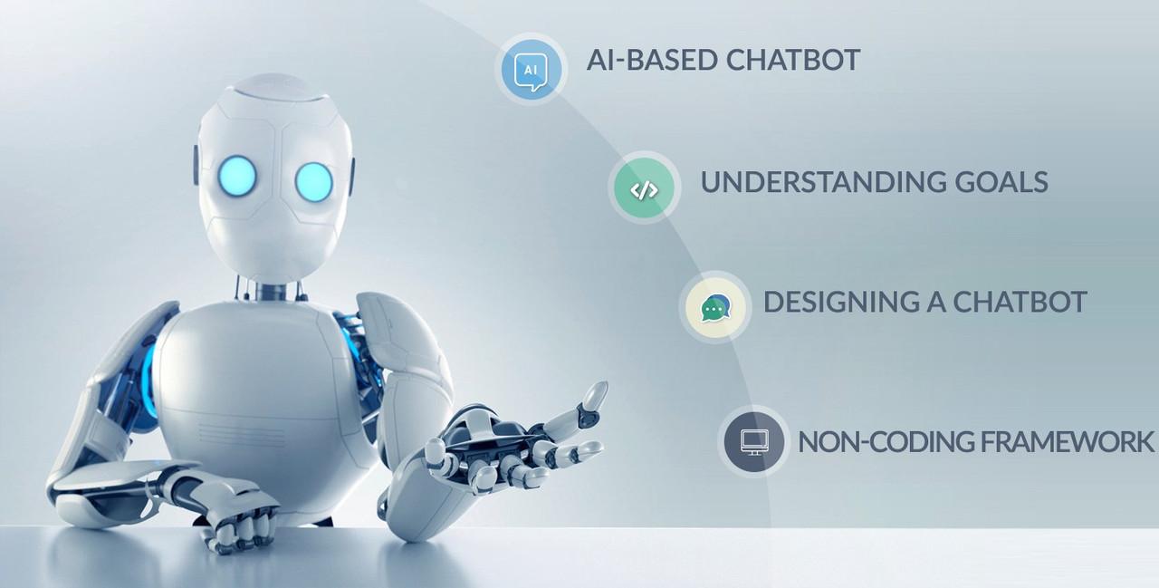 Cara Memilih Chatbot Terbaik Untuk Bisnis E-Commerce 2019 ...