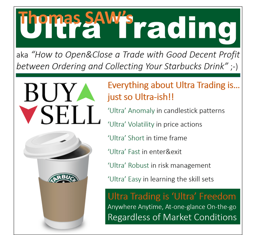 2015 03-11 Thomas SAW's Ultra Trading – FREE Public Learning Session
