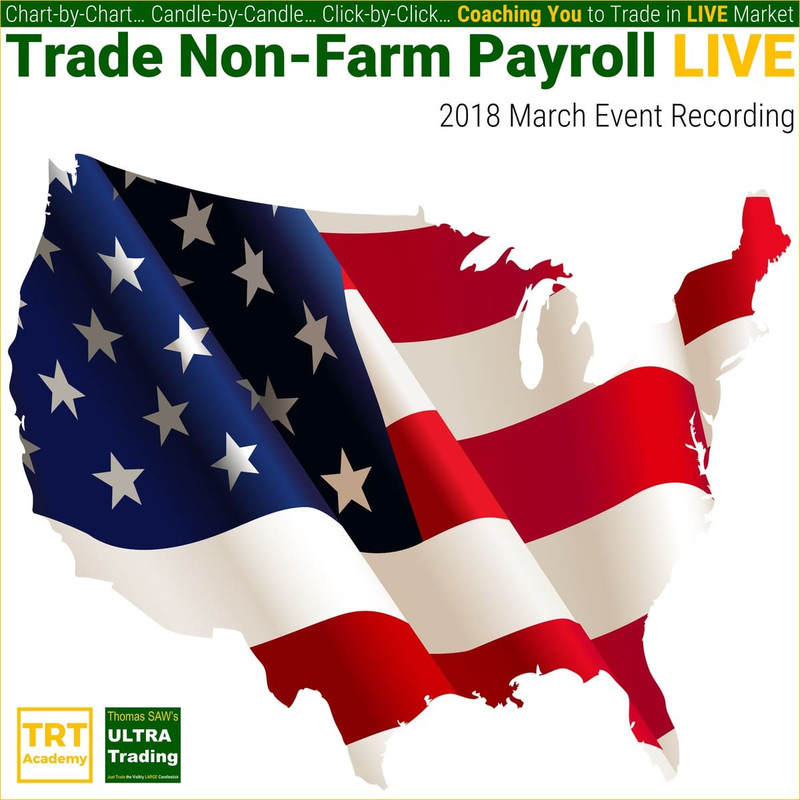 """Yes! Send Me the Video – 2018 March Trade Non-Farm Payroll """"LIVE"""" Market Learning"""