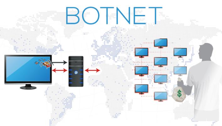 botnet pack