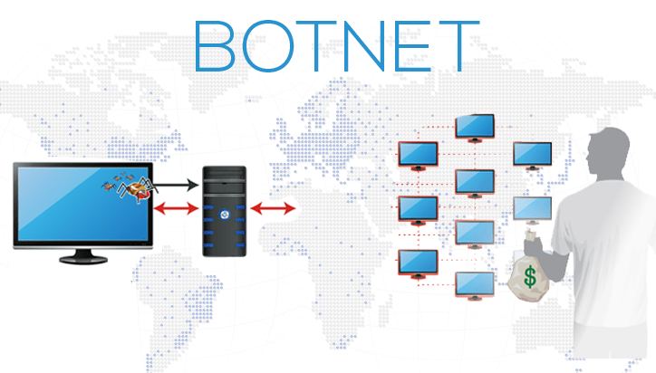 Botnet Collection Pack