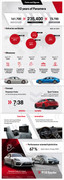 Porsche-Panamera-celebrates-10th-birthday-2