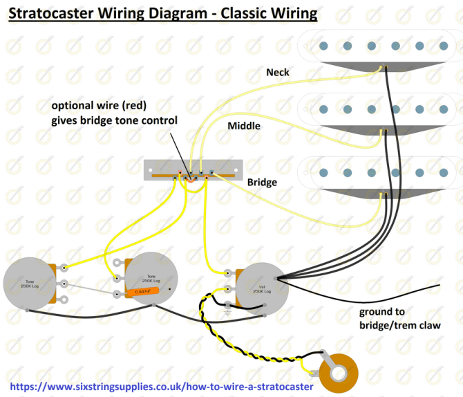 how to wire a stratocaster  six string supplies