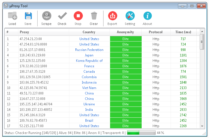 uProxy Tool v1.81 proxy grabber and checker