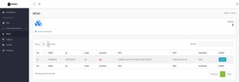 Lordix botnet Cracked+Tutorial
