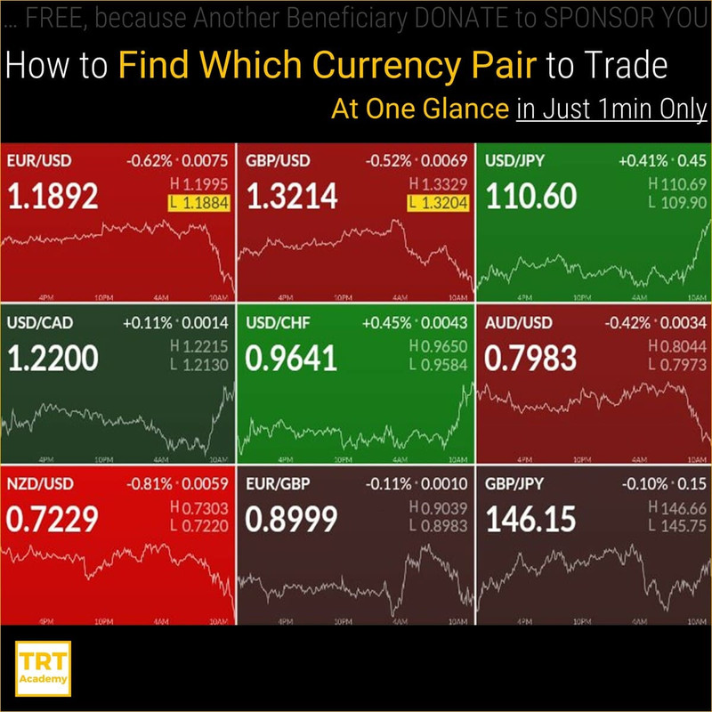 Yes… I Want to Improve My Trading Results – 2019-12 – How to Find Which Currency Pair to Trade At One Glance in Just 1min Only
