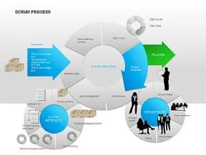 Scrum Process Diagram  Presentation Template for Google