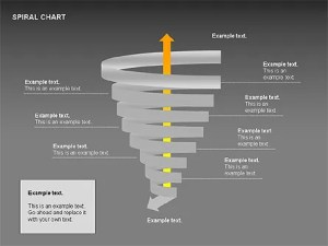 Spiral Tornado Chart Collection for PowerPoint