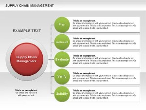 Supply Chain Management Diagram  Presentation Template