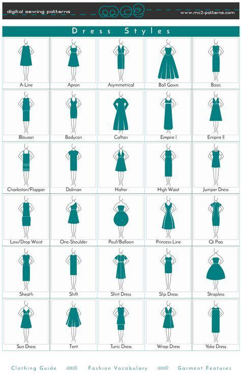 Different types of women's dresses : coolguides