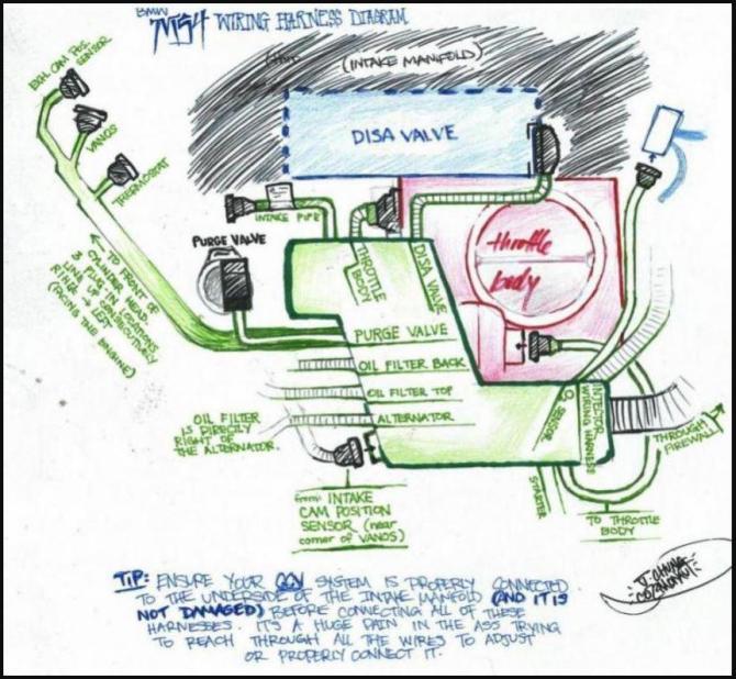 e46 wiring harness diagram  bmwtech
