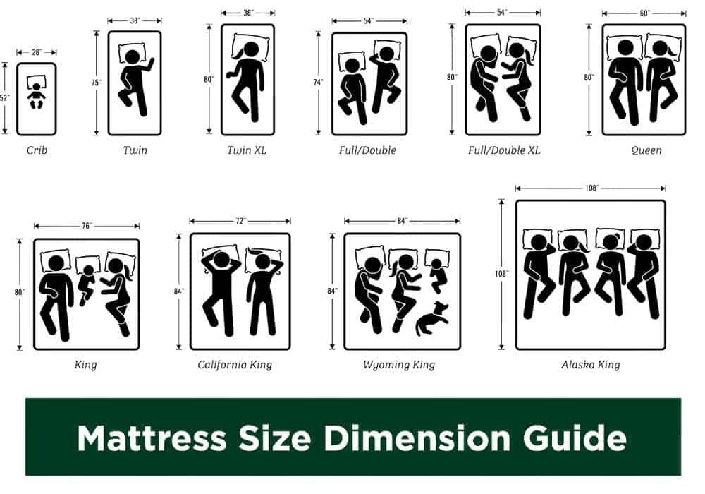 Comparison Of Different Bed Sizes In The Us And How People Fit On Them Coolguides