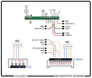 K40 Smoothie wiring diagram : lasercutting