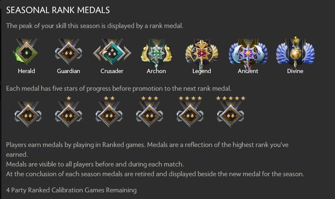 Dota 2 Valve Nng Cp Hnh Nh Cc Medals Tn Vinh Nhng Ngi Chi Gii Nht GameSao