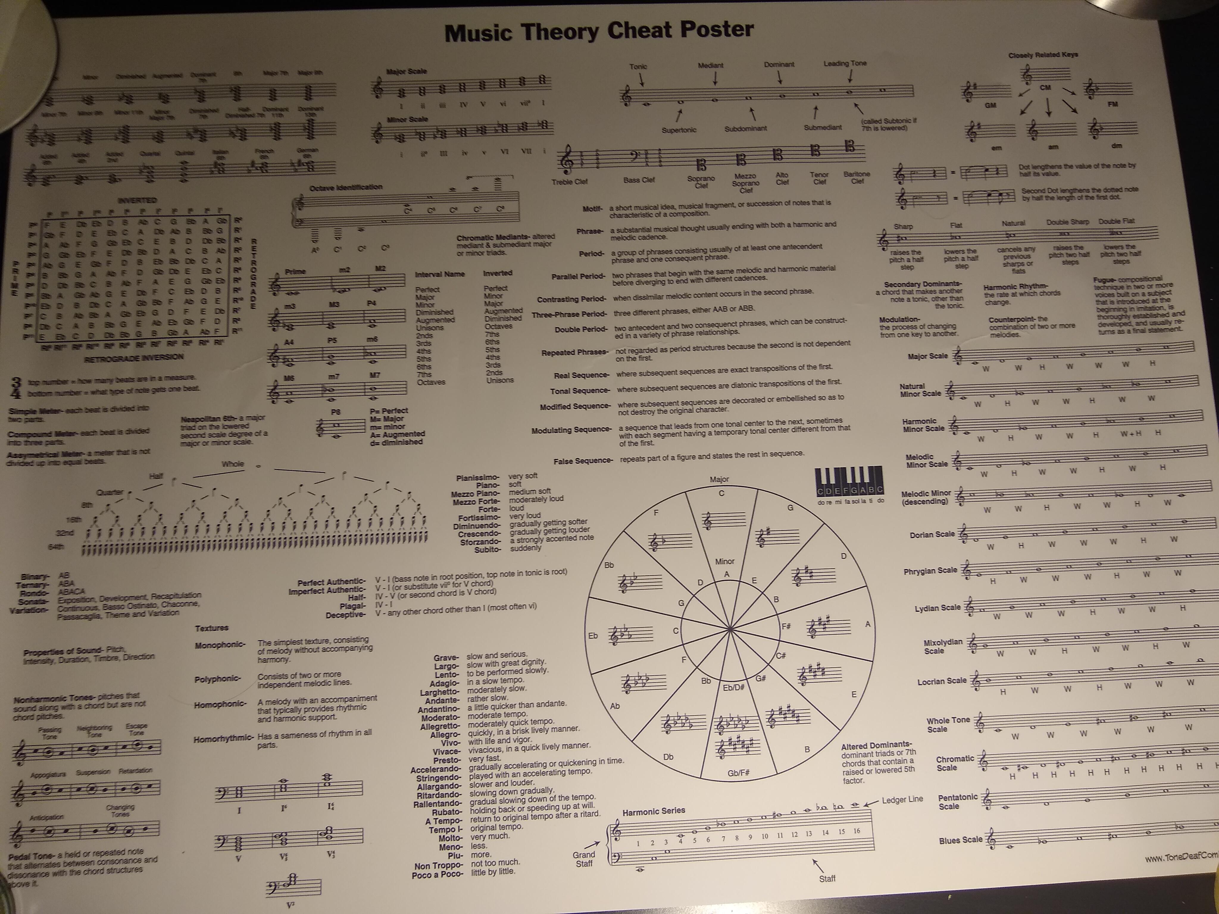 music theory cheat poster coolguides